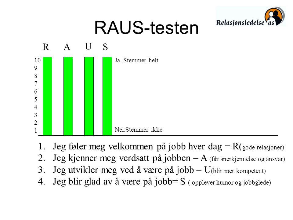 RAUS-testen R. A. U. S. 10. 9. 8. 7. 6. 5. 4. 3. 2. 1. Ja. Stemmer helt. Nei.Stemmer ikke.