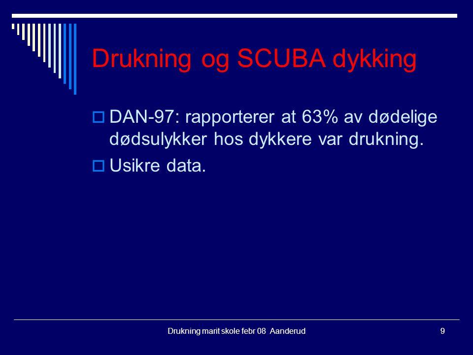 Drukning og SCUBA dykking
