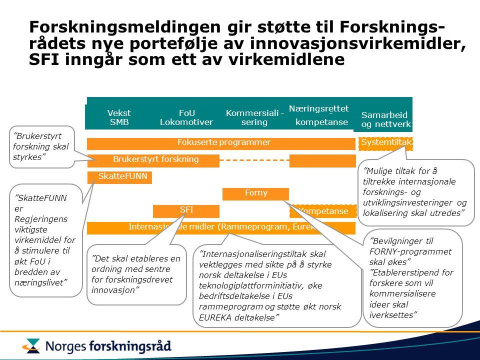 Forskningsmeldingen gir støtte til Forsknings-rådets nye portefølje av innovasjonsvirkemidler, SFI inngår som ett av virkemidlene