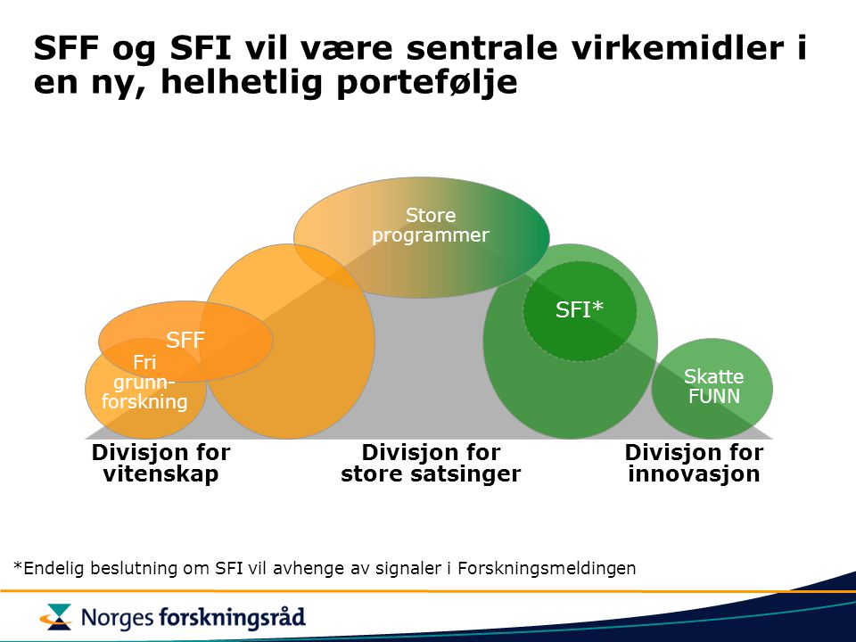 SFF og SFI vil være sentrale virkemidler i en ny, helhetlig portefølje