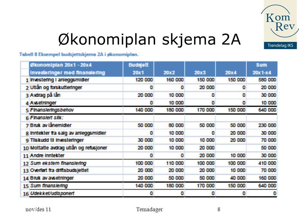 Økonomiplan skjema 2A nov/des 11 Temadager