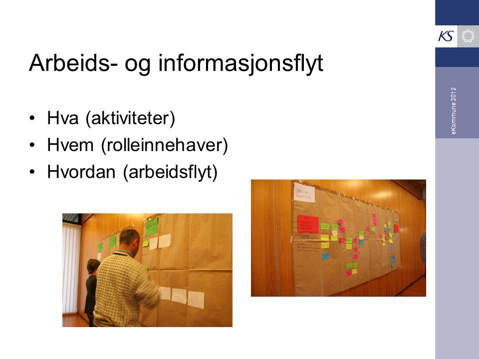 Arbeids- og informasjonsflyt