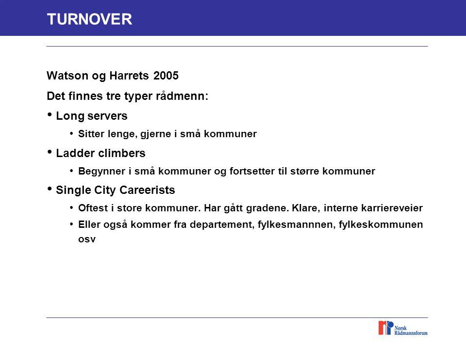 TURNOVER Watson og Harrets 2005 Det finnes tre typer rådmenn: