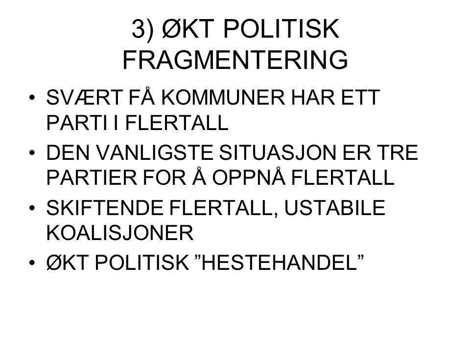 3) ØKT POLITISK FRAGMENTERING