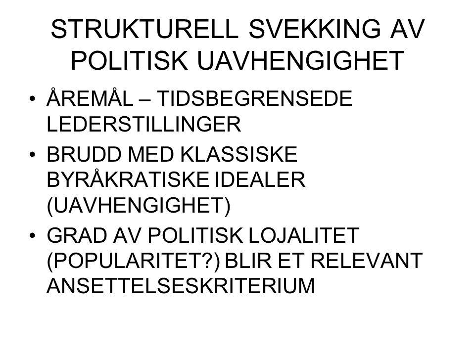 STRUKTURELL SVEKKING AV POLITISK UAVHENGIGHET