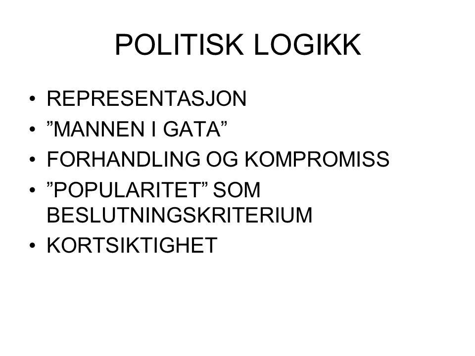 POLITISK LOGIKK REPRESENTASJON MANNEN I GATA