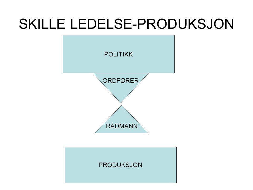 SKILLE LEDELSE-PRODUKSJON