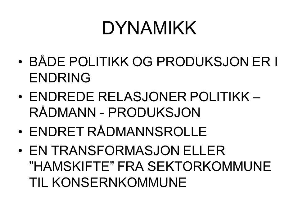 DYNAMIKK BÅDE POLITIKK OG PRODUKSJON ER I ENDRING