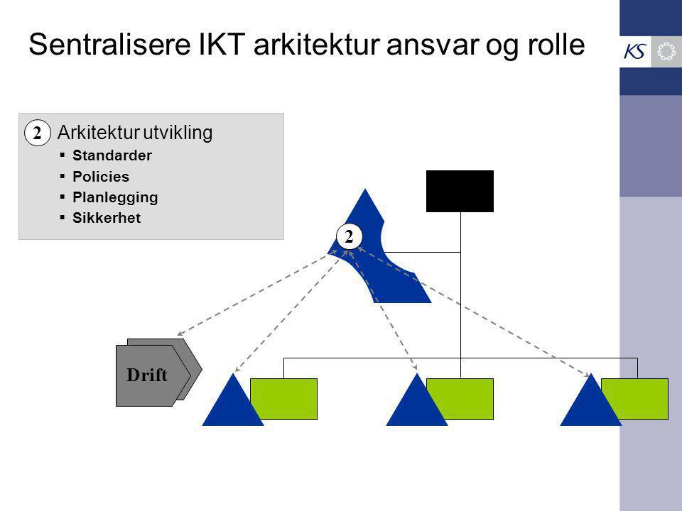 Sentralisere IKT arkitektur ansvar og rolle