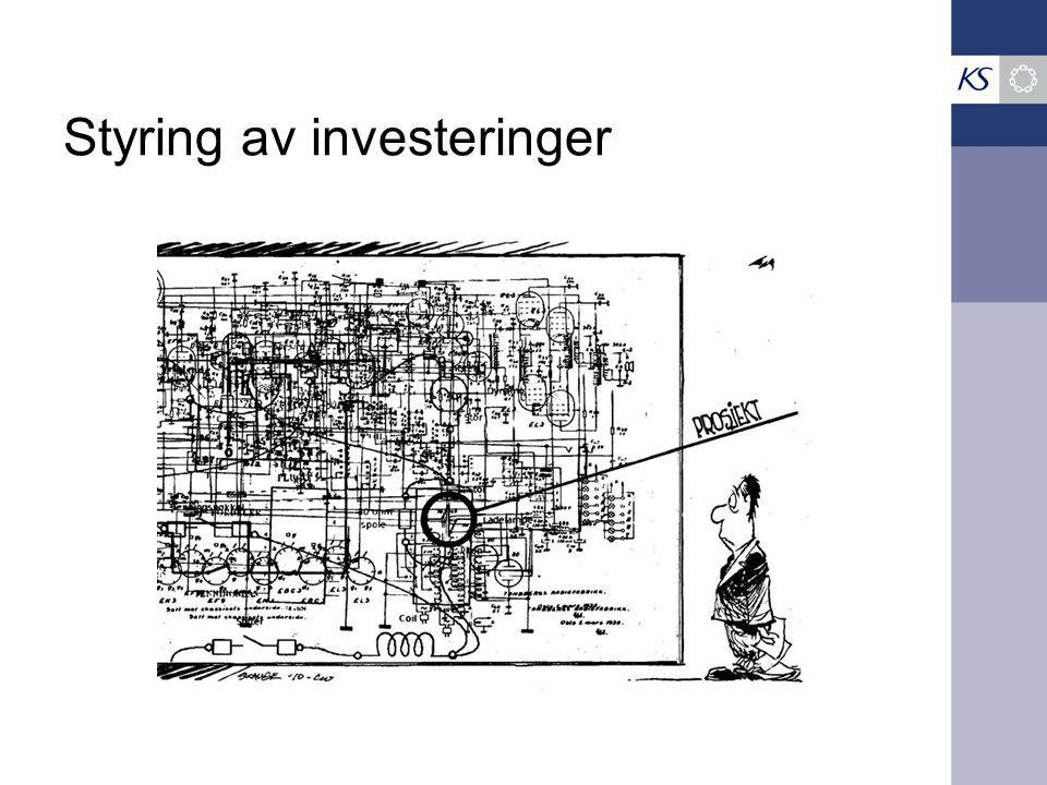 Styring av investeringer