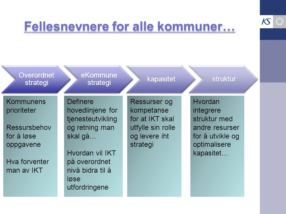 Fellesnevnere for alle kommuner…