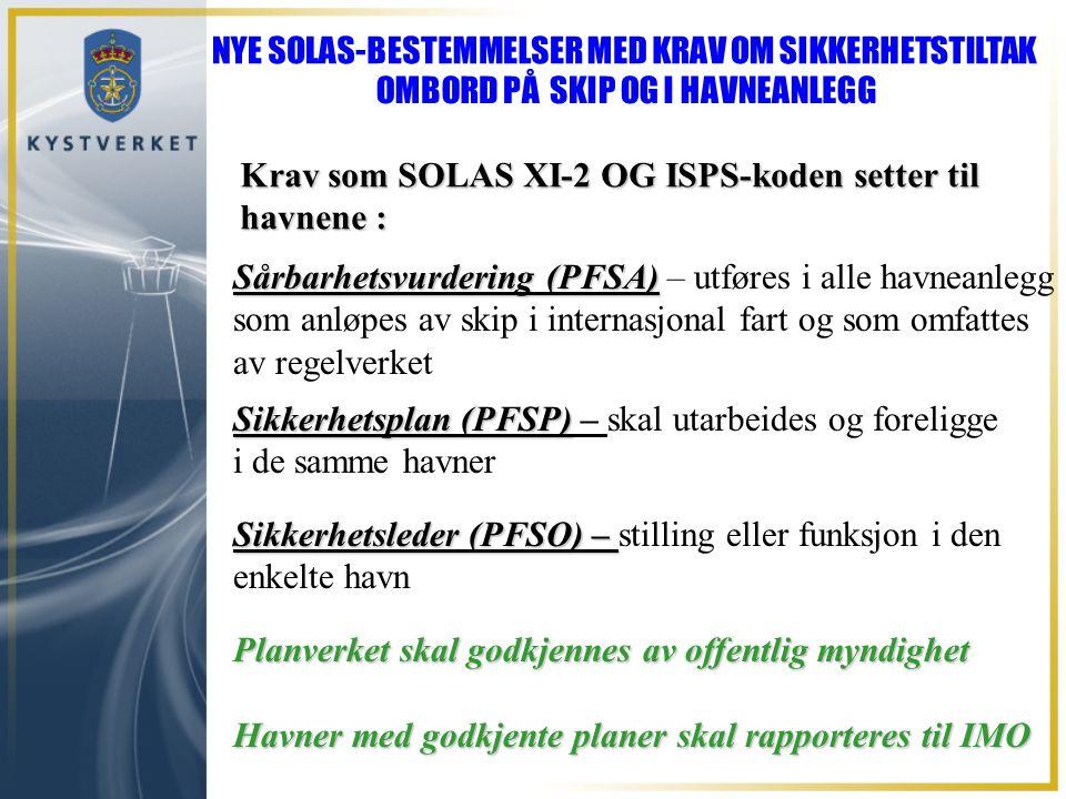 Krav som SOLAS XI-2 OG ISPS-koden setter til havnene :