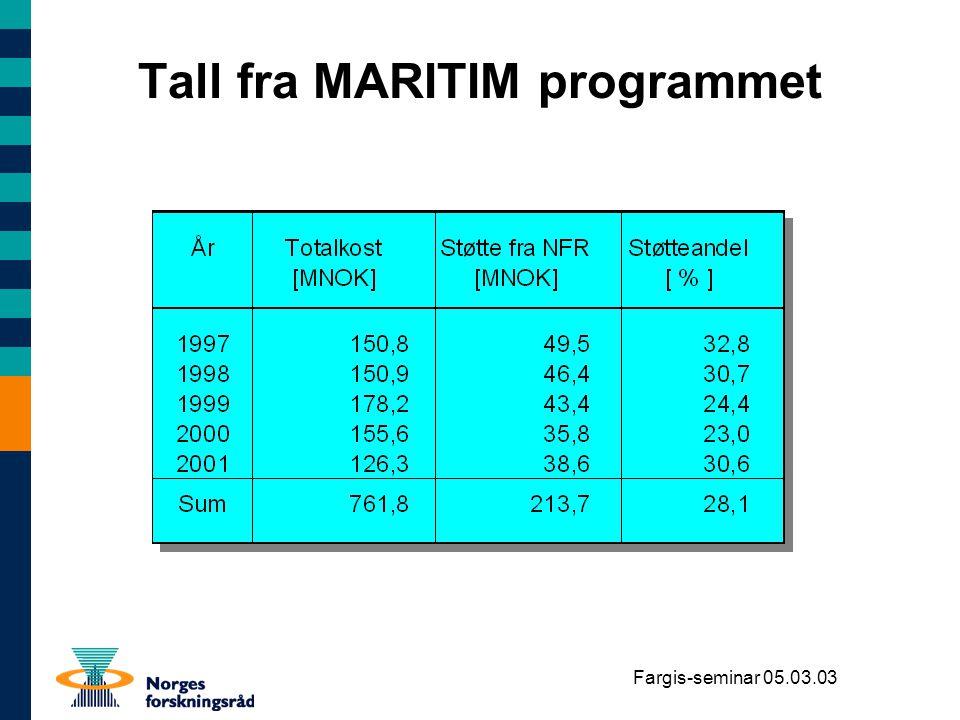 Tall fra MARITIM programmet