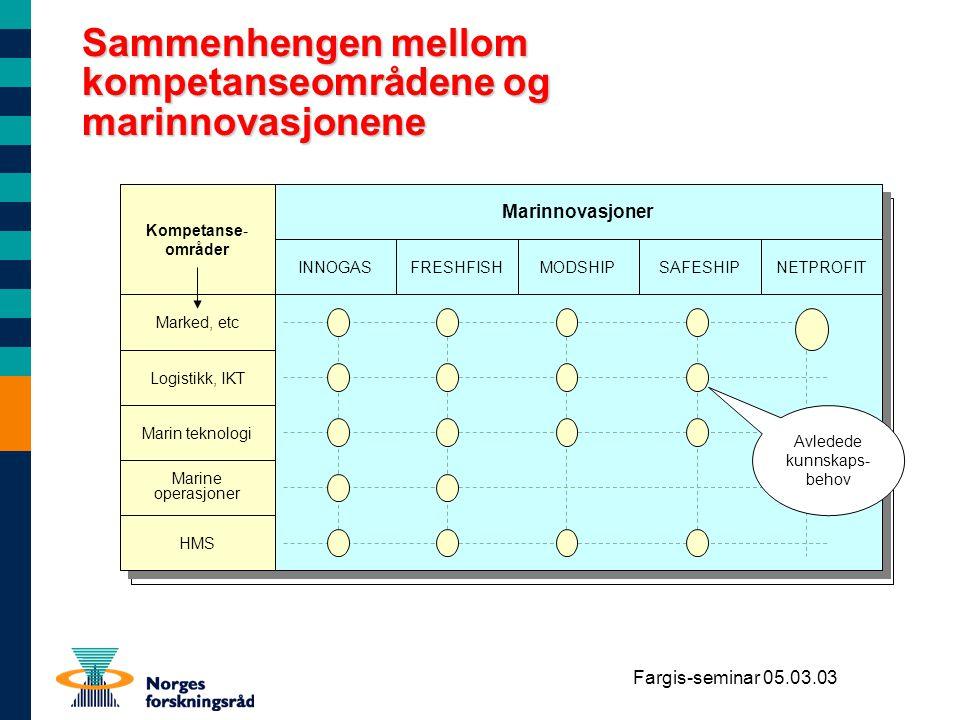 Sammenhengen mellom kompetanseområdene og marinnovasjonene