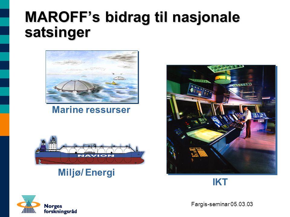 MAROFF's bidrag til nasjonale satsinger