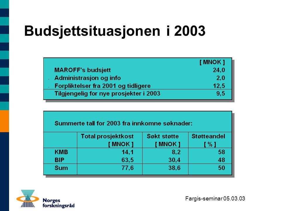 Budsjettsituasjonen i 2003