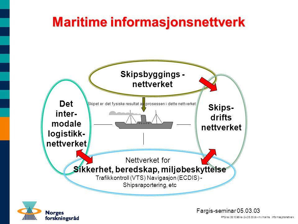 Maritime informasjonsnettverk Sikkerhet, beredskap, miljøbeskyttelse