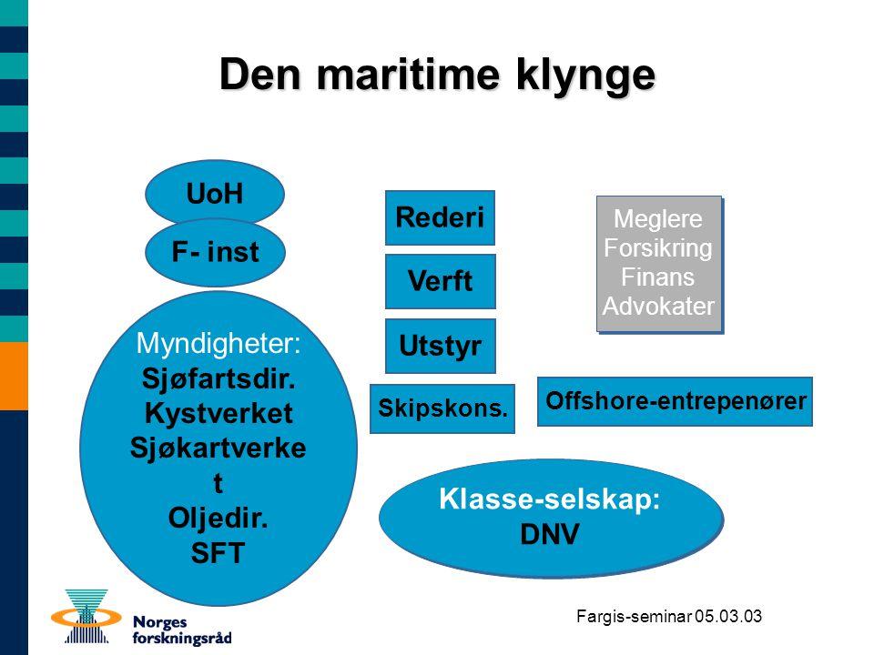 Offshore-entrepenører