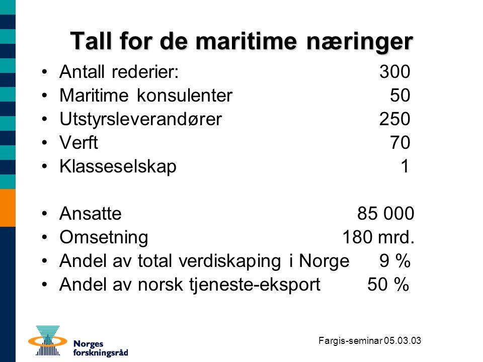 Tall for de maritime næringer