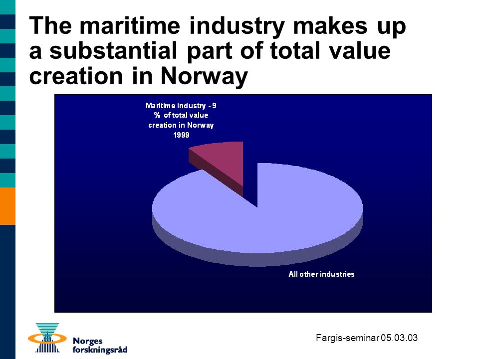 The maritime industry makes up a substantial part of total value creation in Norway