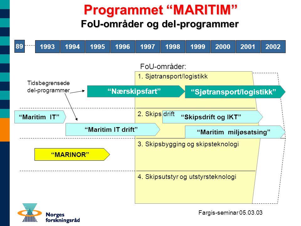 Programmet MARITIM FoU-områder og del-programmer FoU-områder: