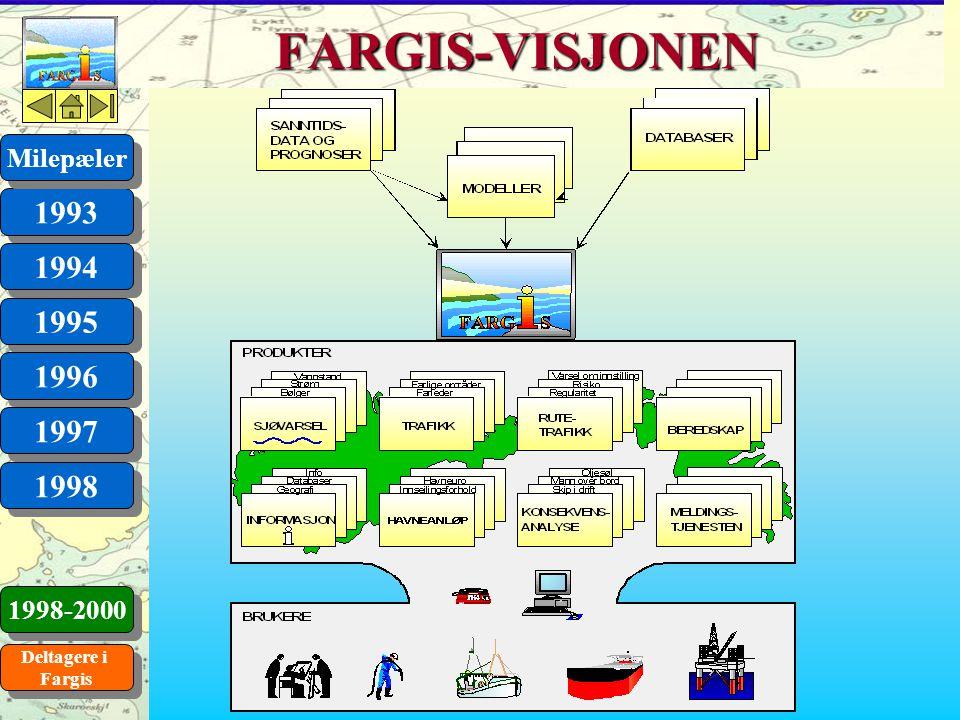 FARGIS-VISJONEN 1993 1994 1995 1996 1997 1998 Milepæler 1998-2000