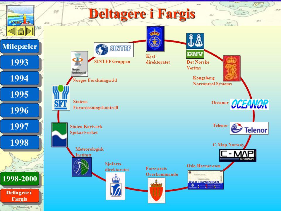 Deltagere i Fargis 1993 1994 1995 1996 1997 1998 Milepæler 1998-2000