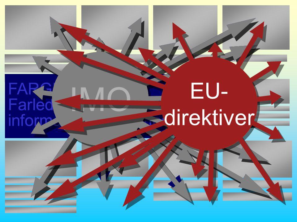 IMO EU- direktiver FARGIS: Farleds geografiske informasjonssystemer