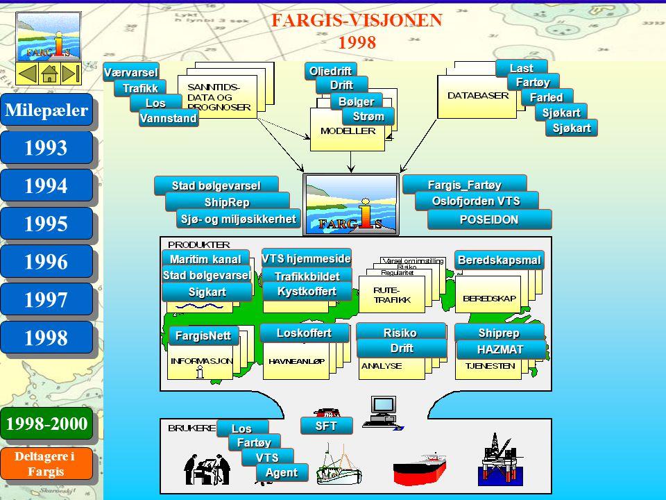 Sjø- og miljøsikkerhet