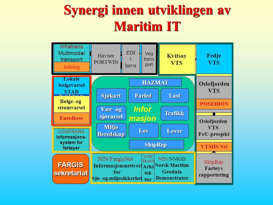 Synergi innen utviklingen av Maritim IT