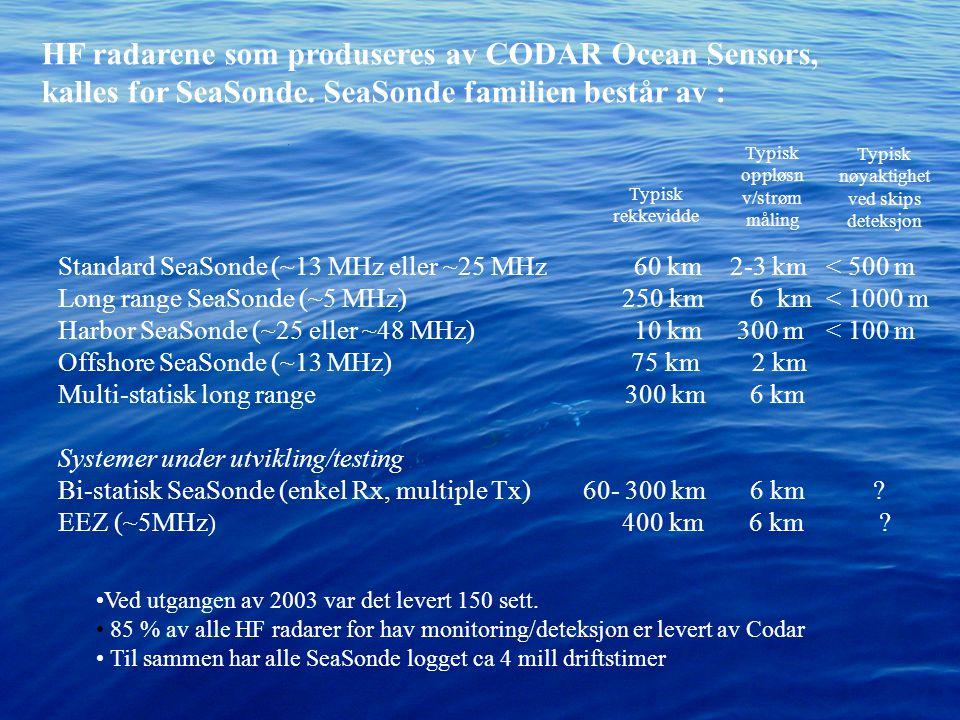 HF radarene som produseres av CODAR Ocean Sensors,