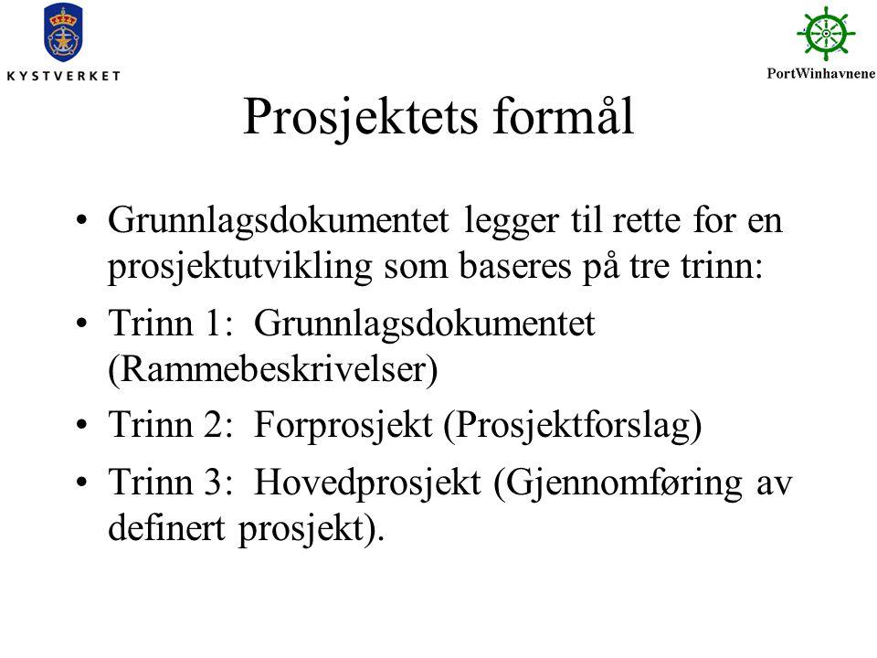 Prosjektets formål Grunnlagsdokumentet legger til rette for en prosjektutvikling som baseres på tre trinn: