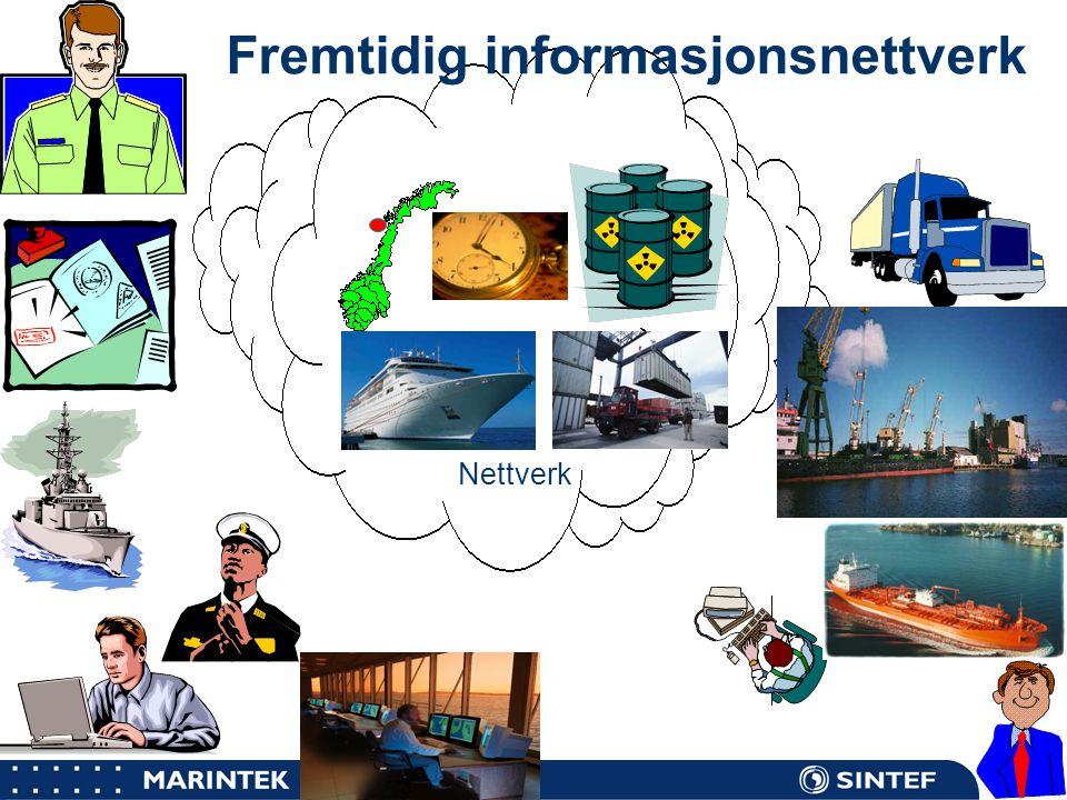 Fremtidig informasjonsnettverk