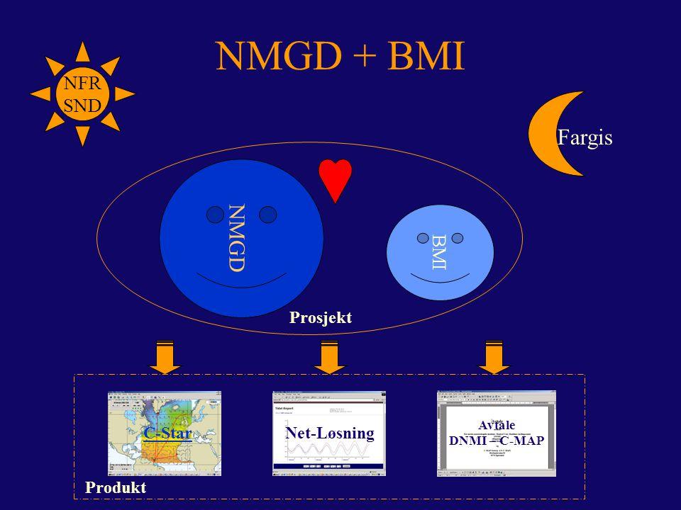 NMGD + BMI Fargis NMGD NFR SND BMI Prosjekt C-Star Net-Løsning Produkt