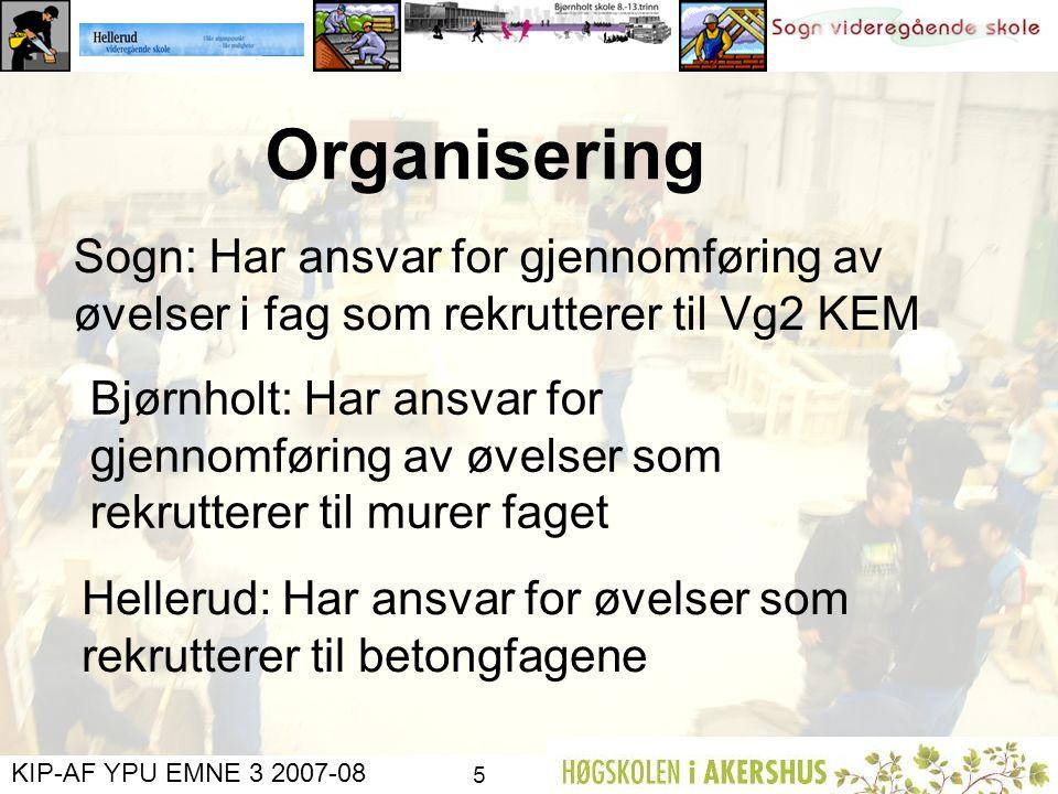 Organisering Sogn: Har ansvar for gjennomføring av øvelser i fag som rekrutterer til Vg2 KEM.