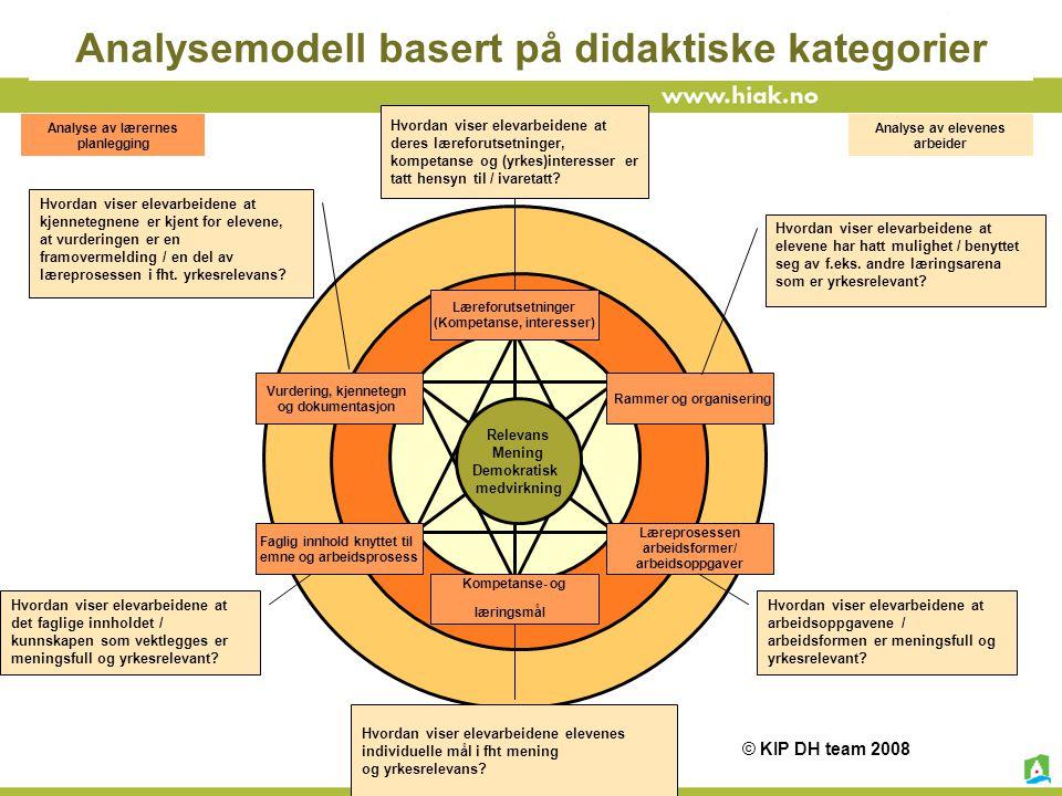 Analysemodell basert på didaktiske kategorier