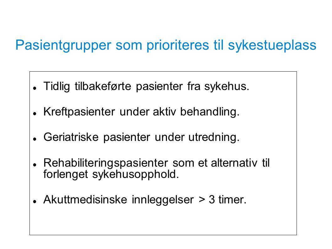 Pasientgrupper som prioriteres til sykestueplass
