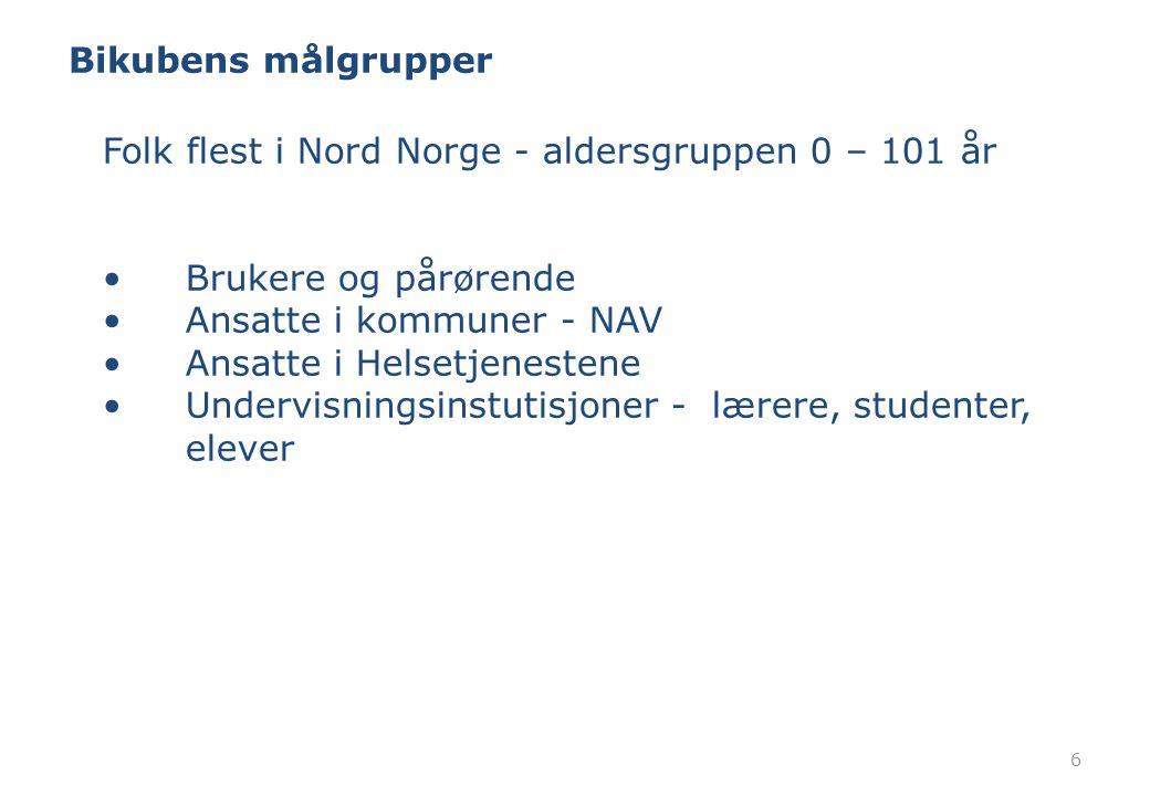 Folk flest i Nord Norge - aldersgruppen 0 – 101 år