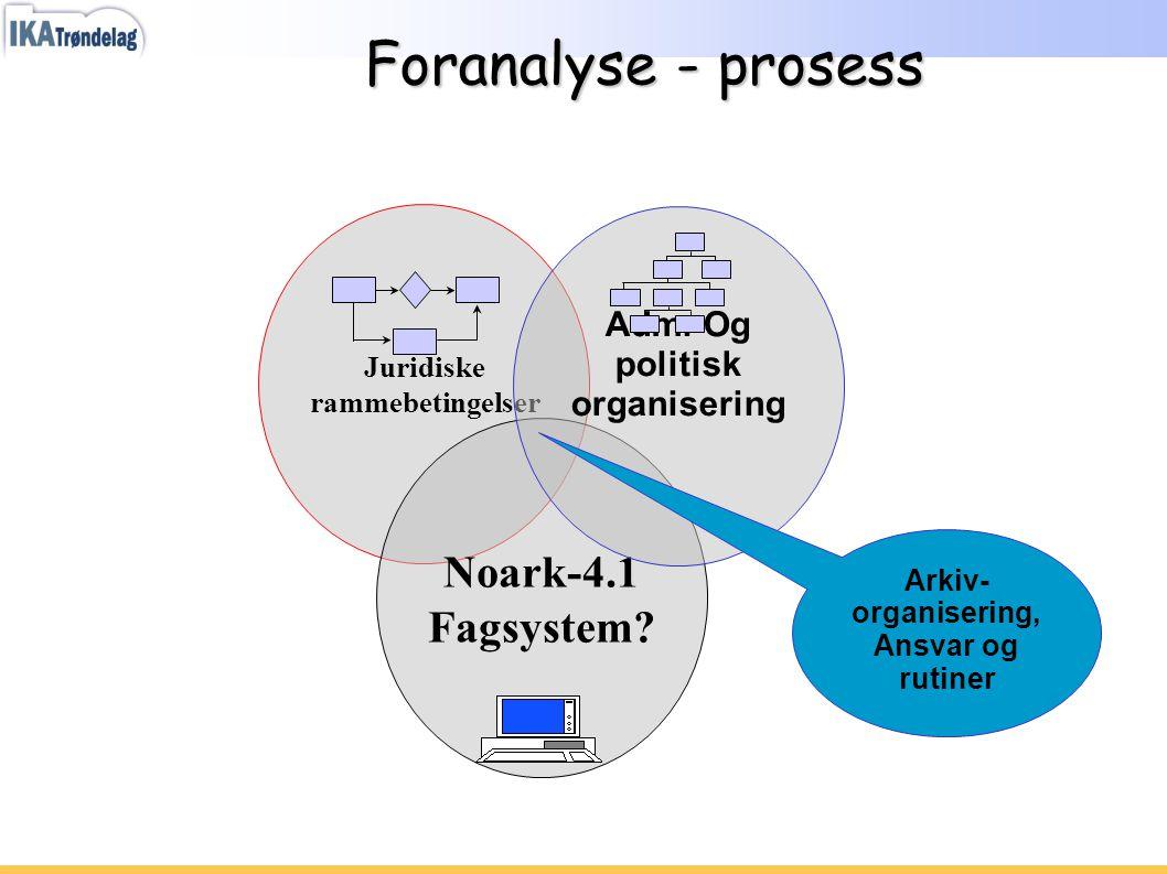 Foranalyse - prosess Noark-4.1 Fagsystem Adm. Og politisk