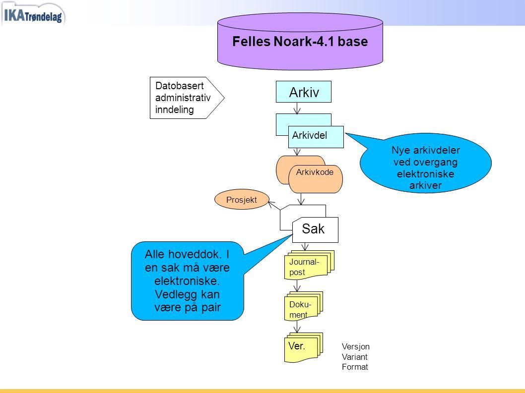 Felles Noark-4.1 base Arkiv Sak