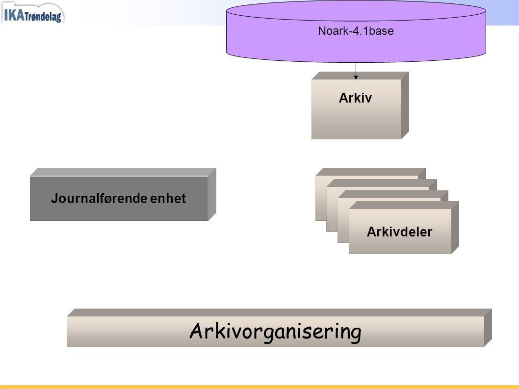 Arkivorganisering Arkiv Journalførende enhet Saksarkiv Personal GID