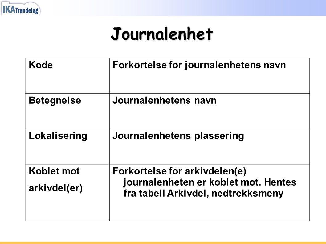 Journalenhet Kode Forkortelse for journalenhetens navn Betegnelse