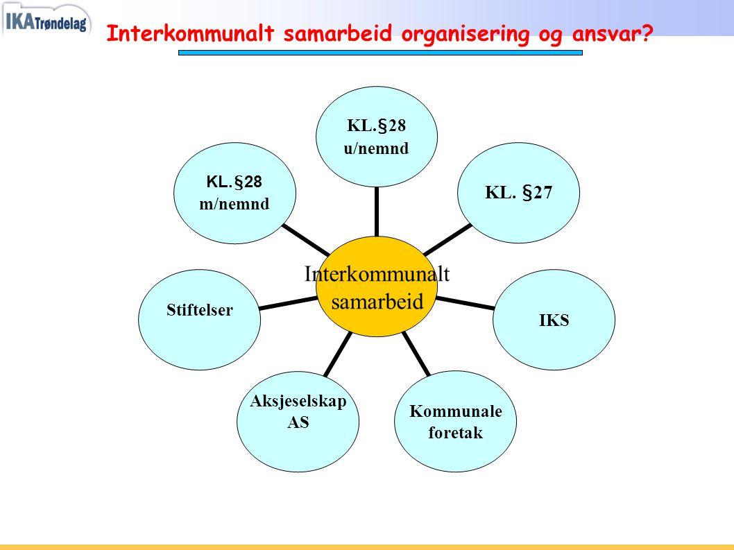 Interkommunalt samarbeid organisering og ansvar