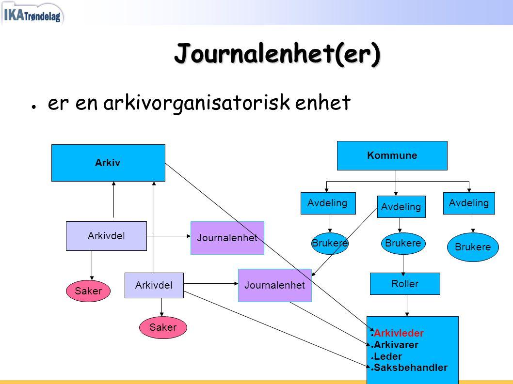 Journalenhet(er) er en arkivorganisatorisk enhet Kommune Arkiv