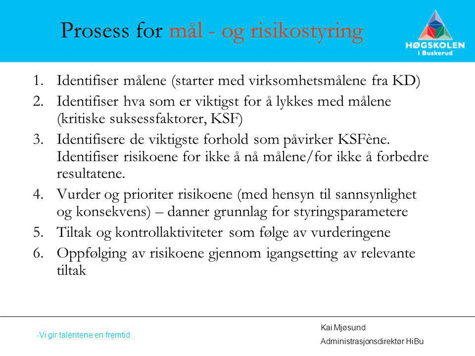 Prosess for mål - og risikostyring
