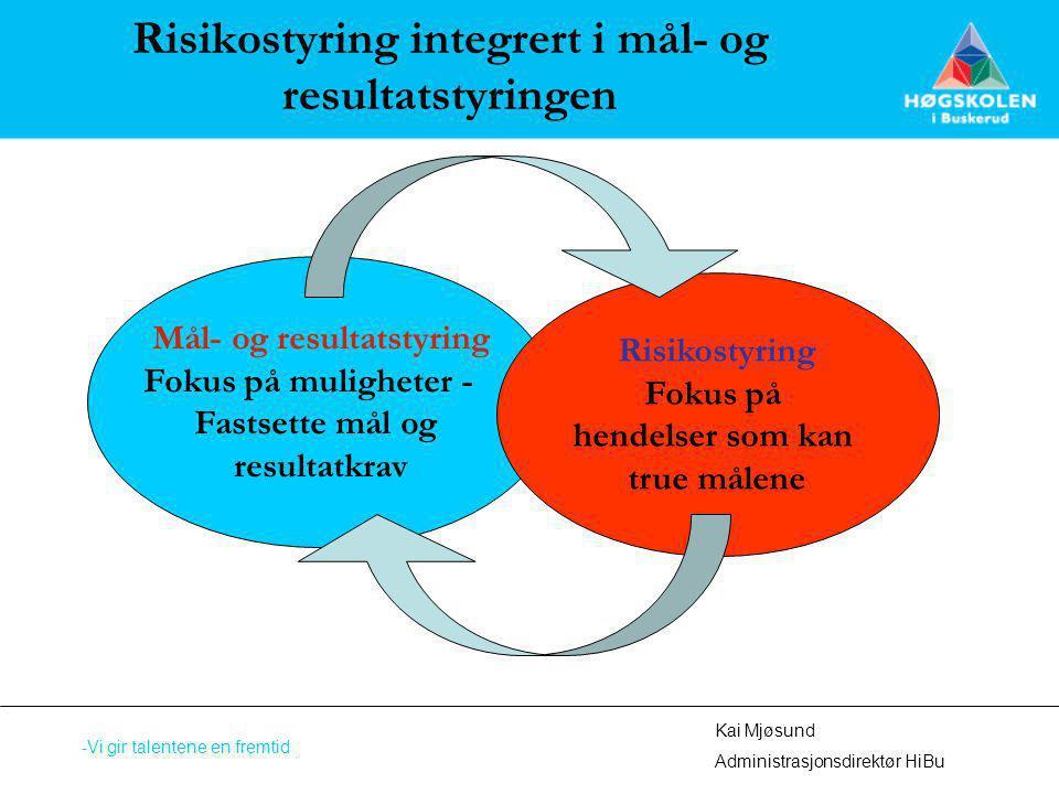 Risikostyring integrert i mål- og resultatstyringen