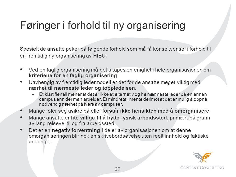 Føringer i forhold til ny organisering