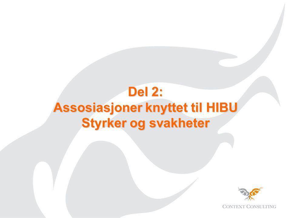 Del 2: Assosiasjoner knyttet til HIBU Styrker og svakheter