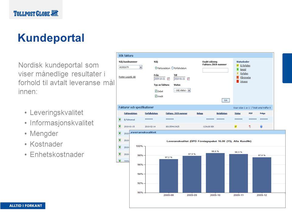 Kundeportal Nordisk kundeportal som viser månedlige resultater i forhold til avtalt leveranse mål innen: