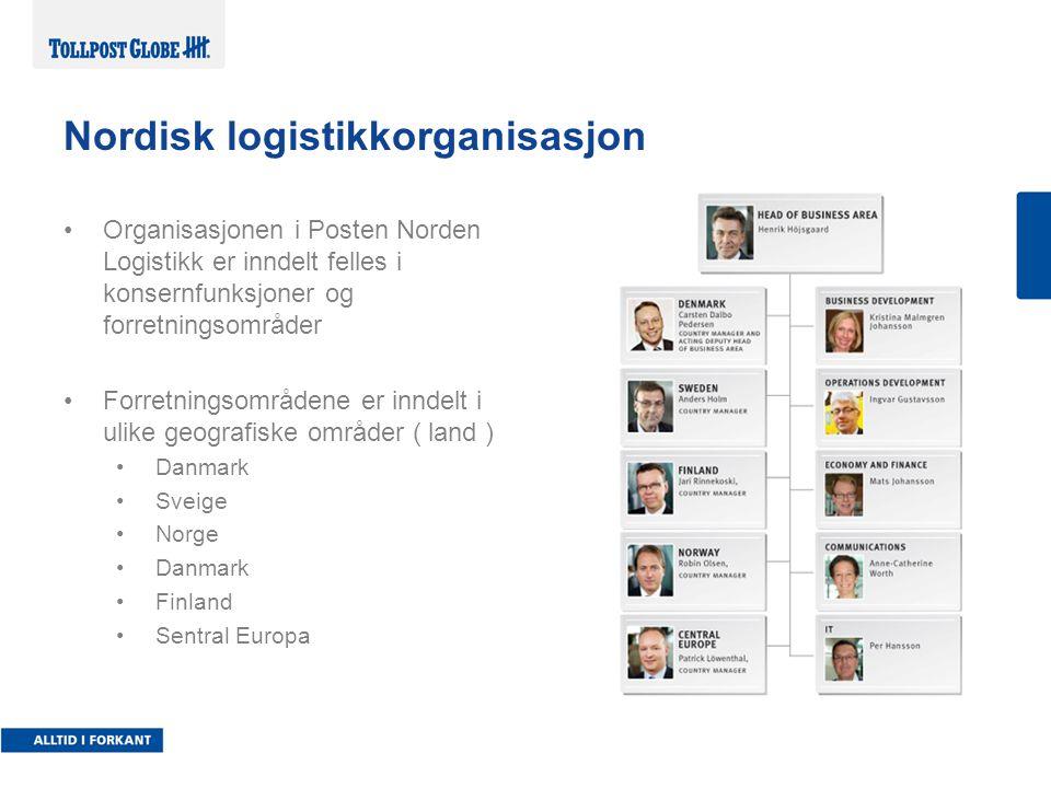 Nordisk logistikkorganisasjon